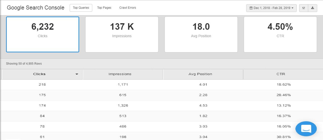 Butcher Shop Analytics - SEO Ranking Report- Portfolio Startup N Marketing Digital Marketing, SEO, SEM, PPC